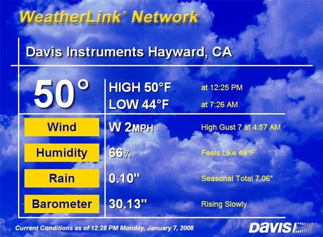 Davis Abbonamento annuale WeatherLink Network